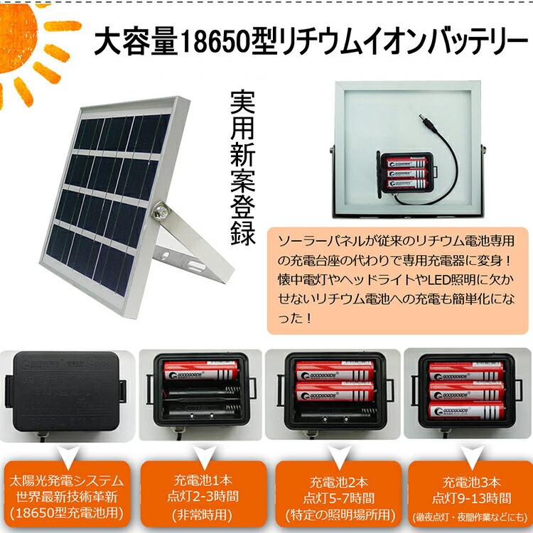 LED ソーラーライト 20W 太陽光発電
