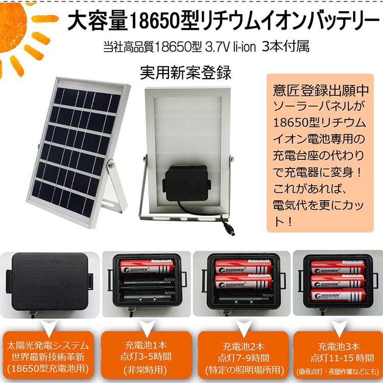 COBタイプ 投光器 LED 屋外 照明 5w 太陽発発電 地震対策