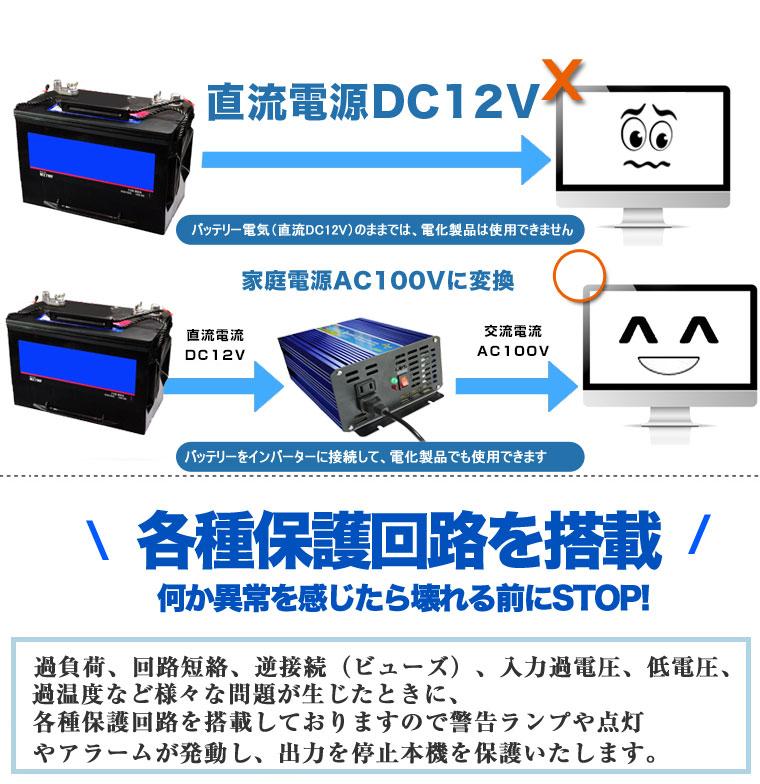 正弦波インバータ 12V 100V 純正弦波 可変周波数 インバータ発電機 50Hz/60Hz 定格1000W 瞬間最大2000W  DC12V→AC100V パワーインバーター 整流器 変換器 順変換器 電力変換 直流から交流へ カー用品