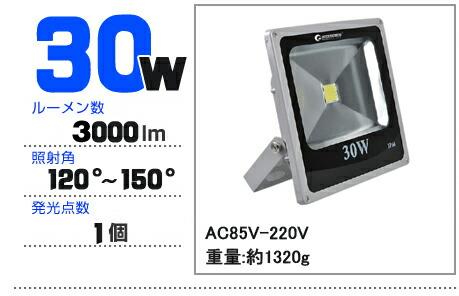 LED投光器 30W AC 薄型
