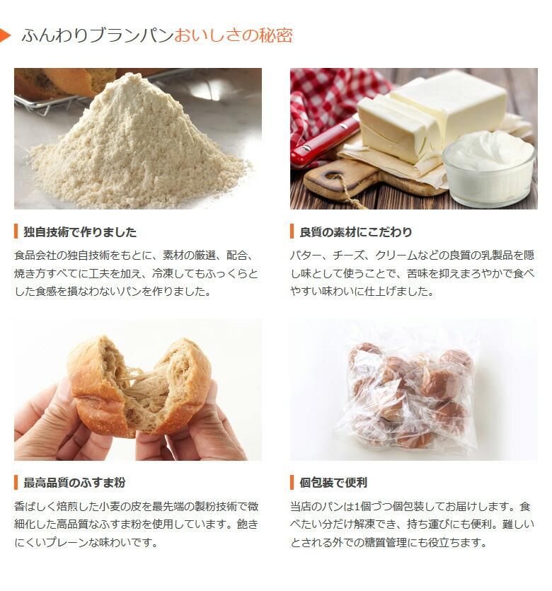 ふんわりブランパンおいしさの秘密/低糖質/糖質制限/糖質制限ダイエット/置き換えダイエット/糖質オフ/糖質カット/低GI