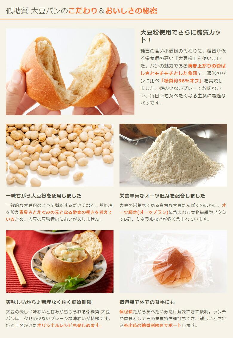 低糖質 大豆パンのこだわり&おいしさの秘密