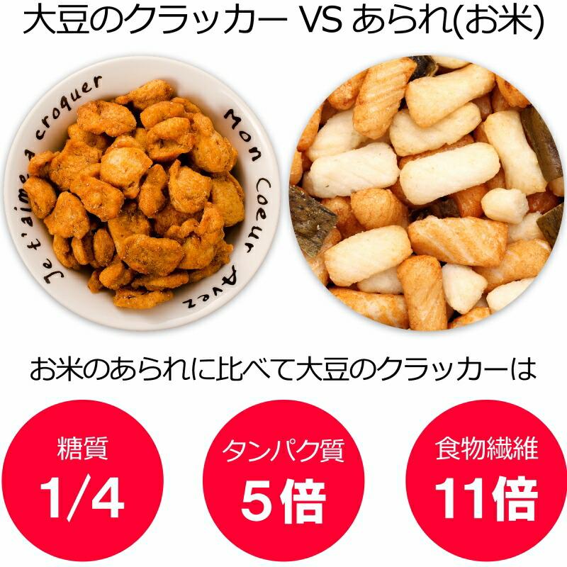 大豆クラッカー