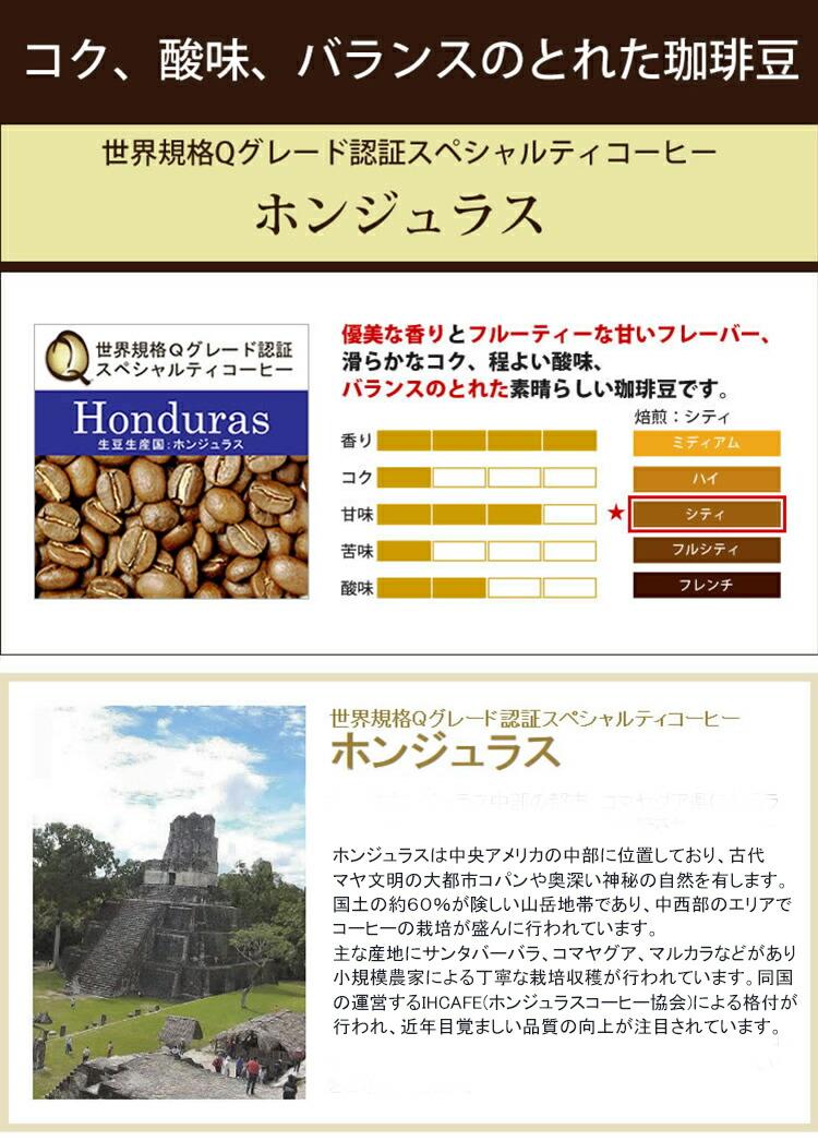 世界規格Qグレード認証スペシャルティコーヒー・ホンジュラス