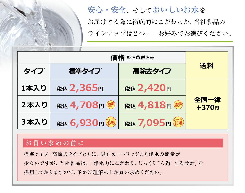 item_data
