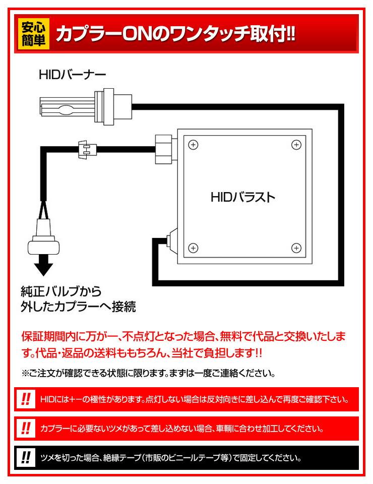 35W HID コンバージョンキットの取り付け図
