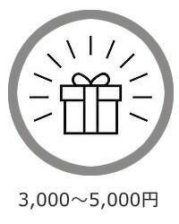 ギフト3‐5千円