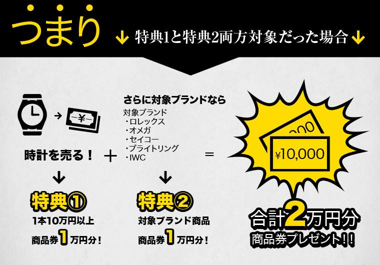 合計2万円プレゼント