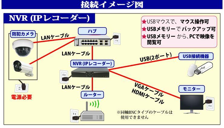 配線図(IP)
