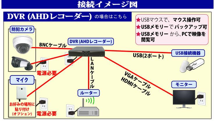 配線図(DVR[AHD])