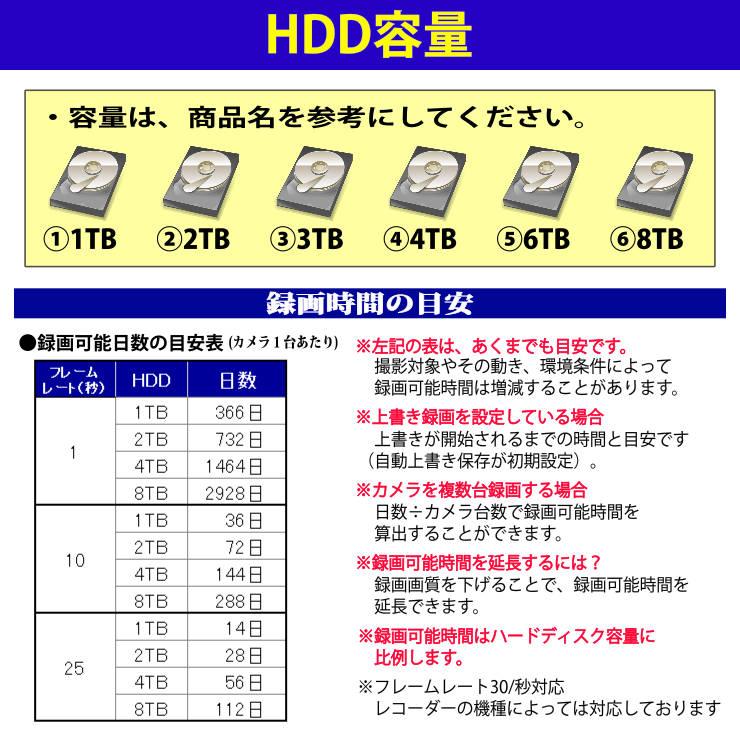 HDD1~8TB