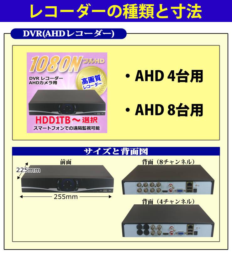 レコーダー選択1(AHD)