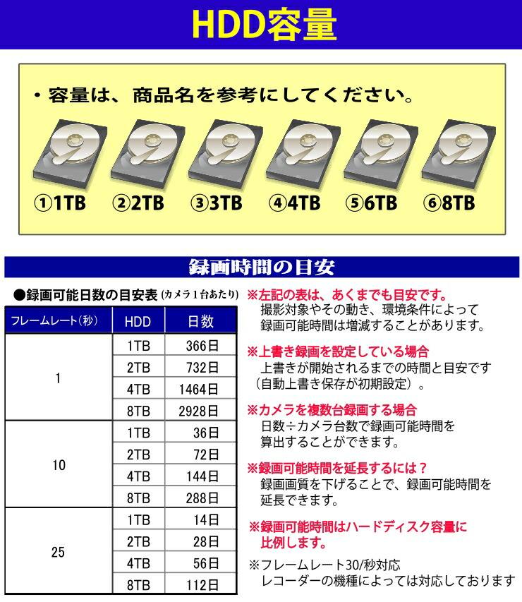 HDD1〜8TB