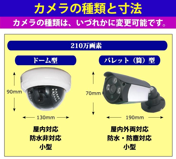PoE/IPカメラ選択