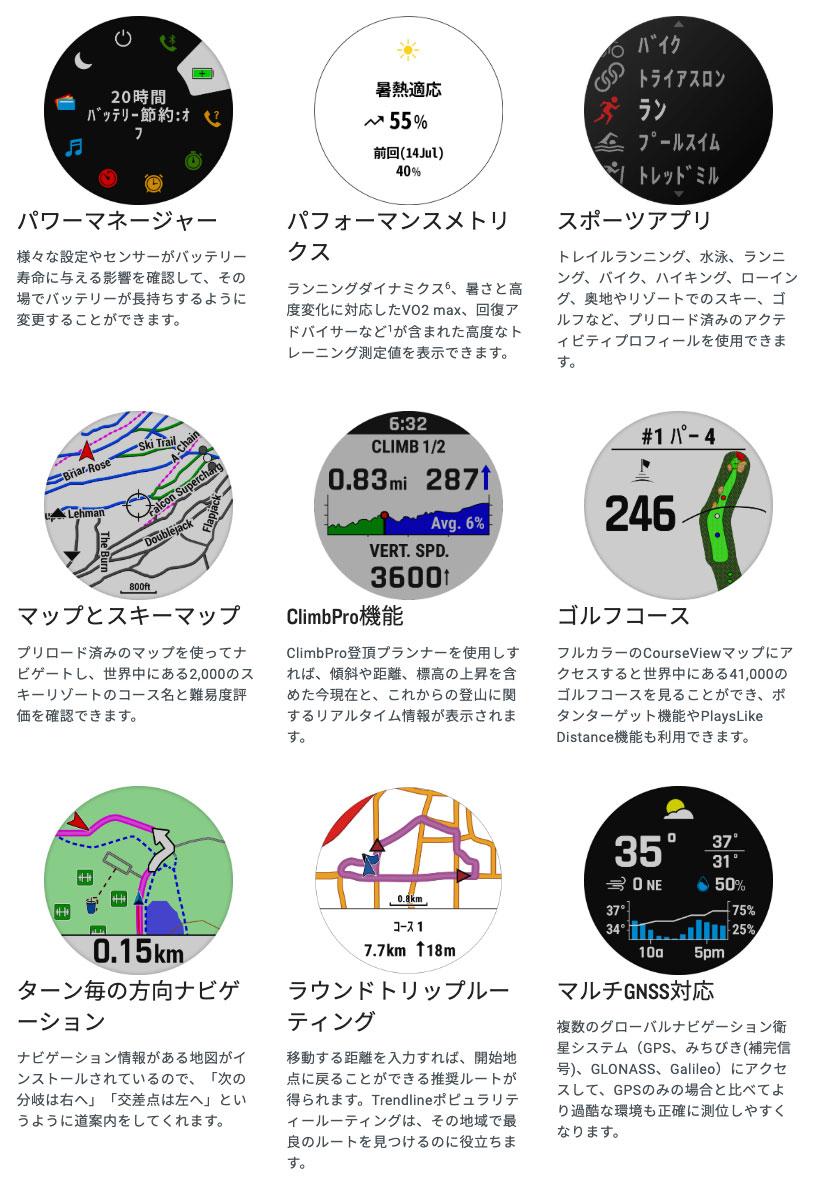 ガーミン フェニックス6Xイメージ