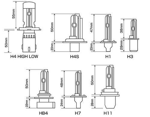 ウイングファイブHIDバルブ寸法表
