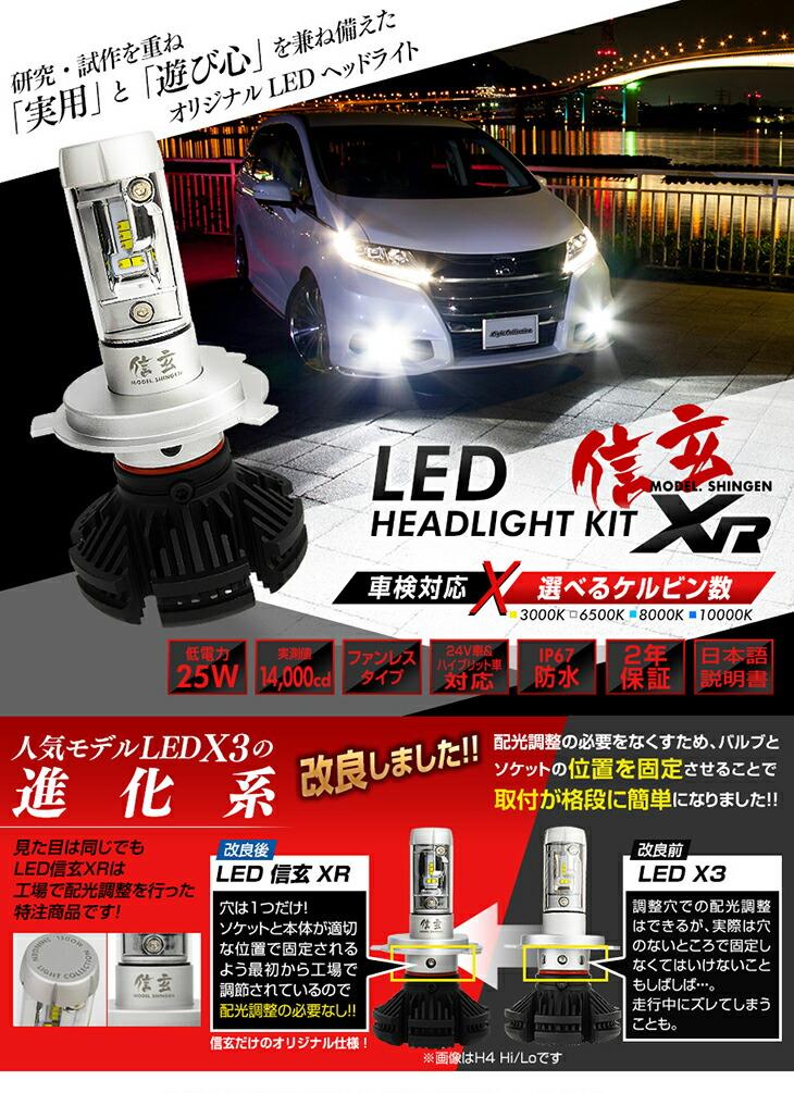 LED信玄XR 配光調整ナシで簡単取付