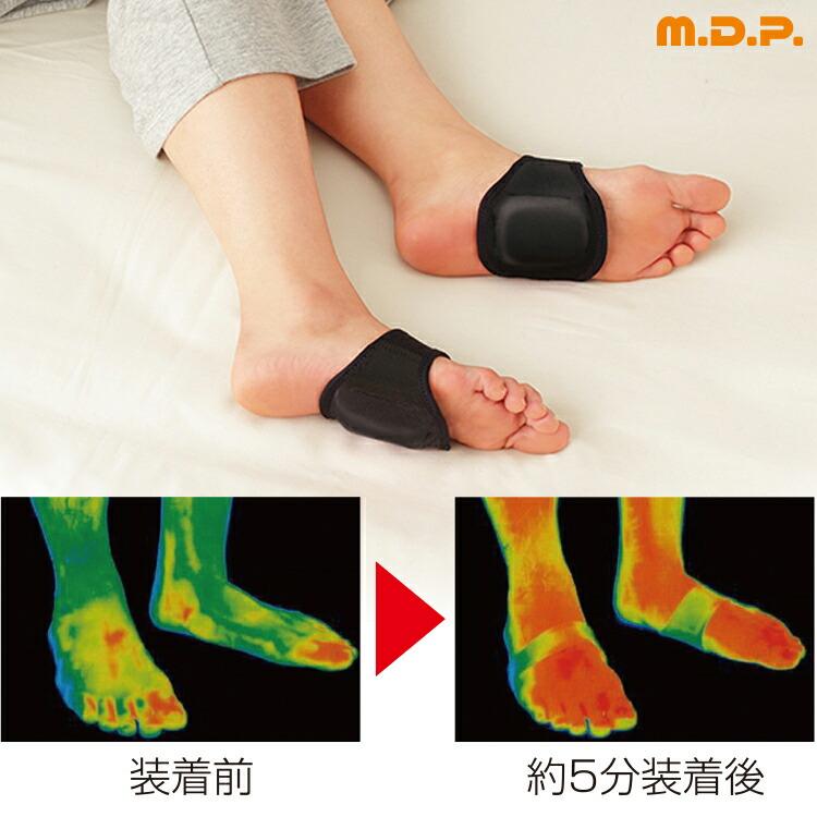 冷え性対策、むくみ対策、血行促進に、足裏マッサージ