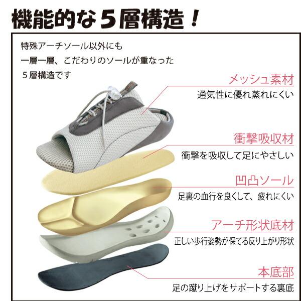 【健康サンダル】[勝野式 ドクターアーチスニーカー]機能的5層構造