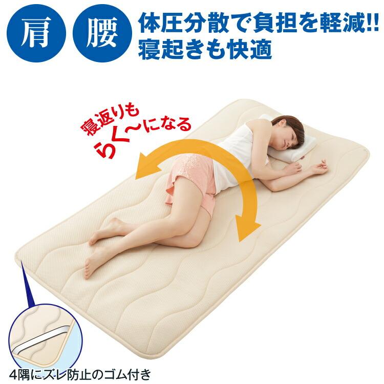 腰痛 寝る 姿勢 寝ている時 腰痛 睡眠