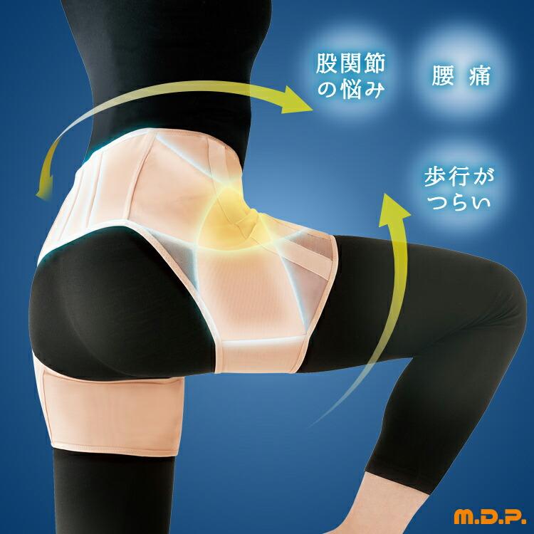 腰痛サポーター 腰痛コルセット 腰痛グッズ ぎっくり腰 慢性腰痛 補整 ひきしめ 介護 腰痛ベルト 腰痛 ベルト 腰用 コルセット 腰 サポーター メイダイ 腰椎 腹圧 加圧
