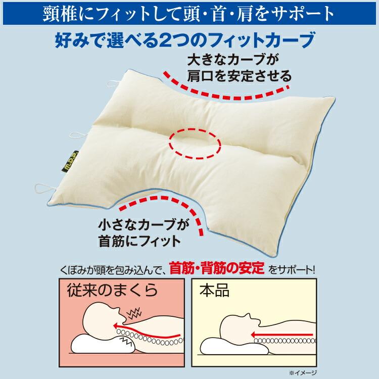 【枕】[フィットする快眠まくら]