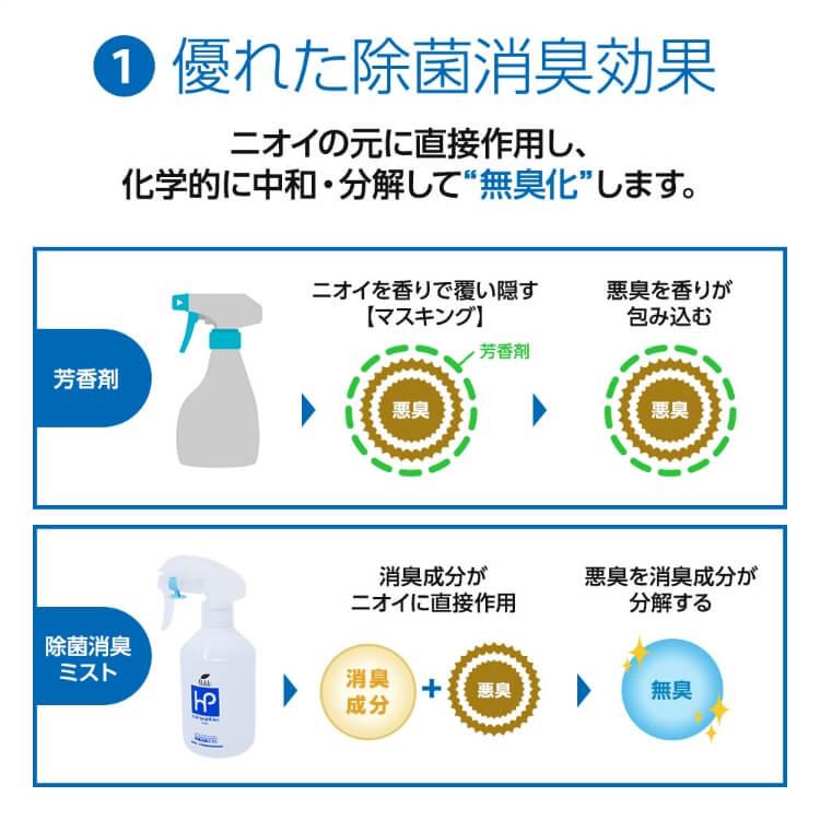 ミスト10L空容器セット_1.優れた除菌効果性能