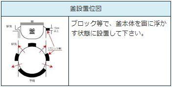 釜設置方法は、ブロック等で、釜本体を宙に浮かす状態に設置して下さい。
