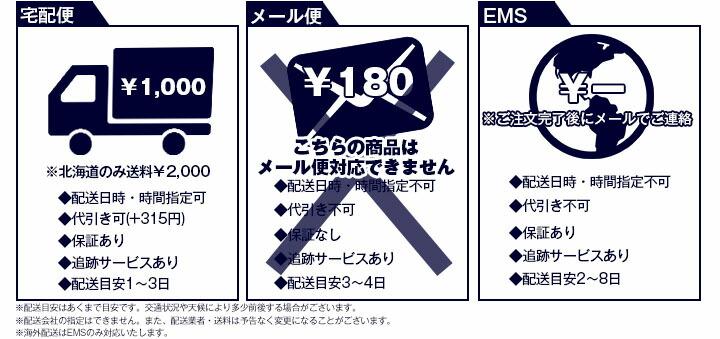 ハンモック屋の発送方法(日本郵政)は3パターンあります