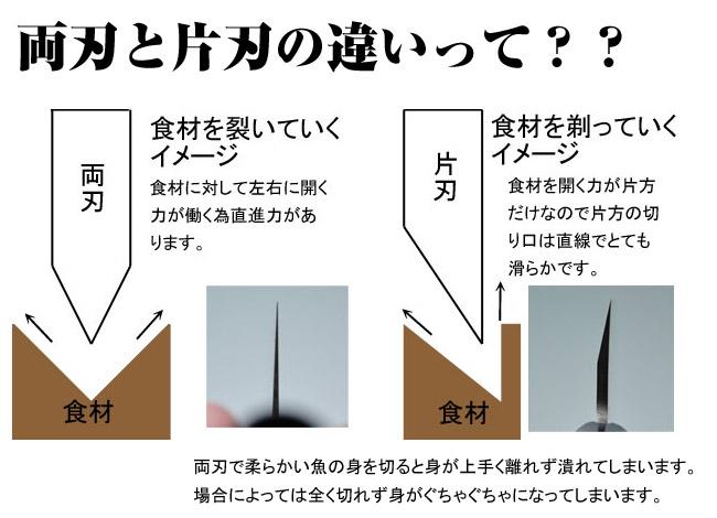 片刃包丁の特徴