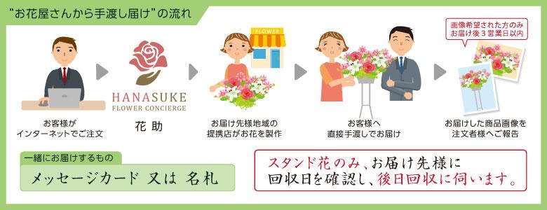 厳選された生花店から手渡しお届け花商品