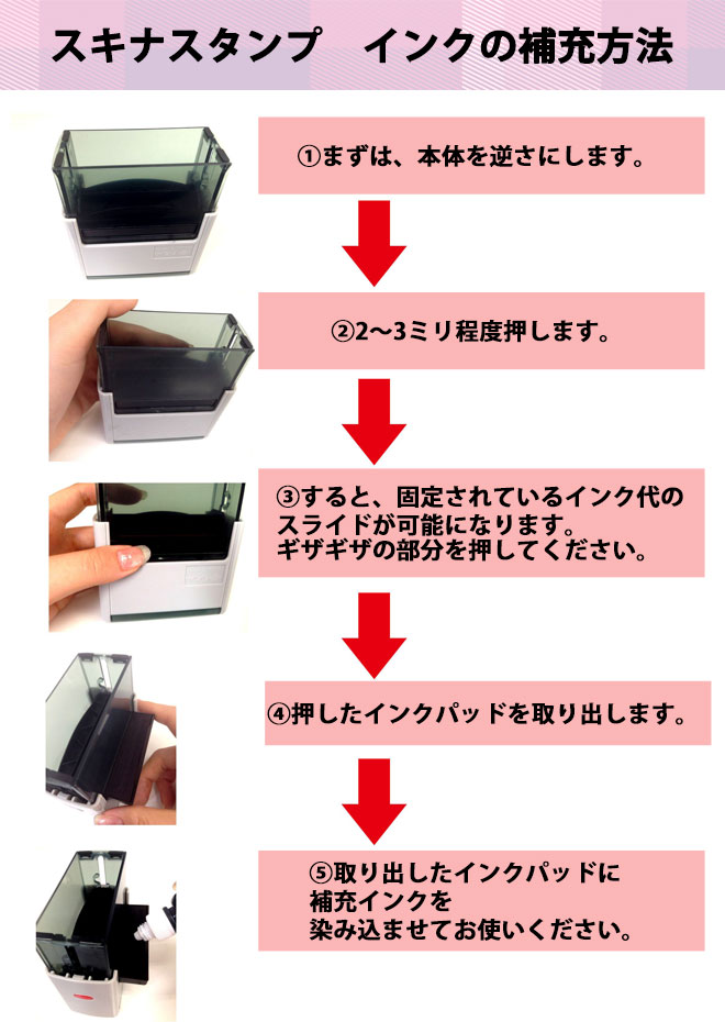 インク補充方法