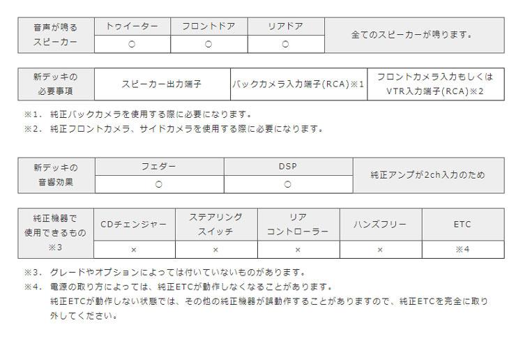 DSX-09R 特徴表