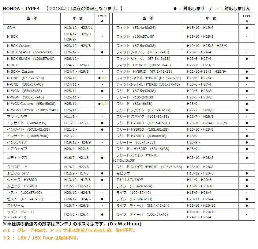 HONDA TYPE4 適合表