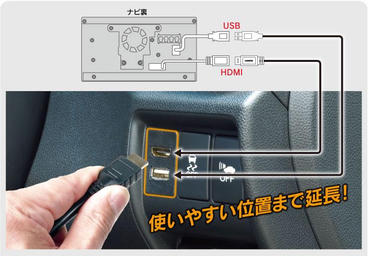 USB10/11 特徴2