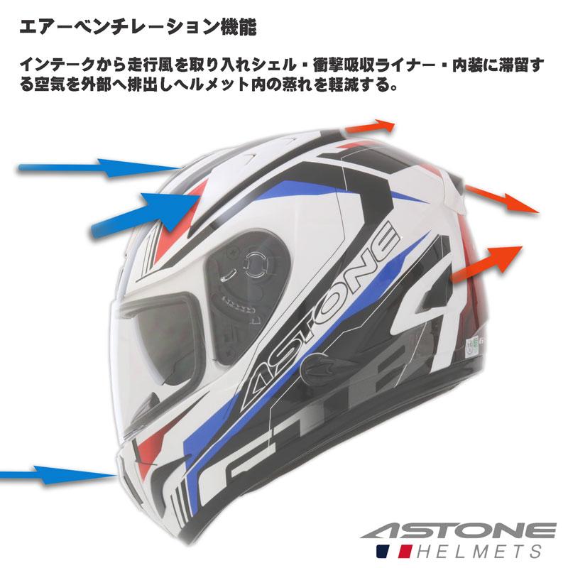 【ASTONE】インナーバイザー付フルフェイスヘルメット