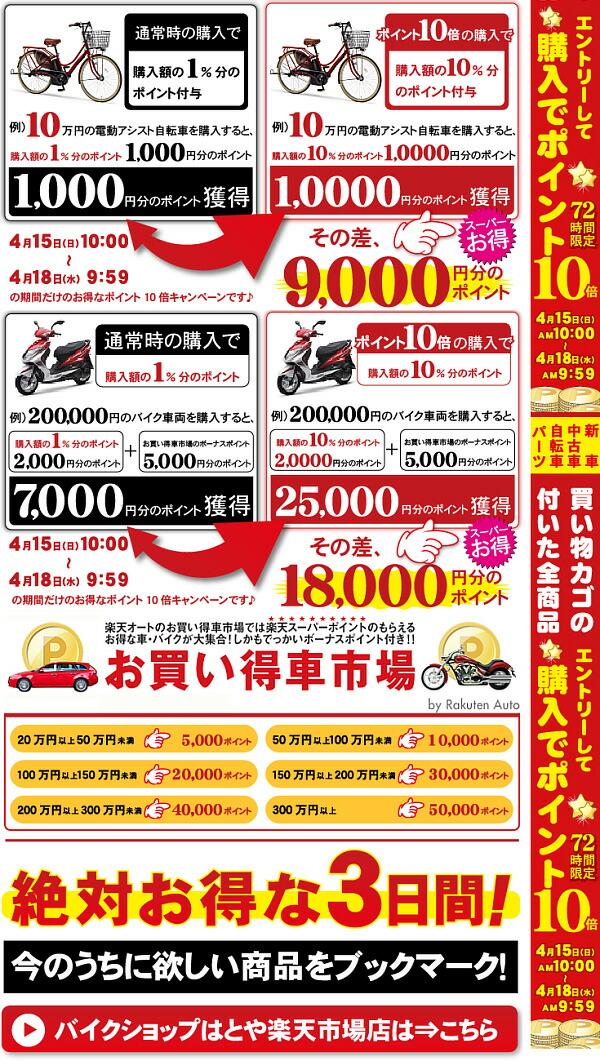 バイクショップはとや楽天市場店では、2012年4月15日(日)10:00~2012年4月18日(水)9:59までポイント10倍キャンペーンを開催します。新車・中古車・パーツなど、買い物カゴの付いてる商品ならポイント10倍!今のうちに欲しい商品を見つけてポイント10倍をゲットしてください。