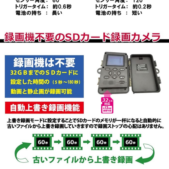 防犯カメラ sdカード録画