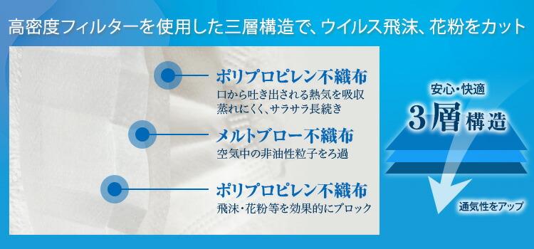 マスク,三層保護,高密度フィルター,PM2.5,花粉症,ウイルス,予防 50枚