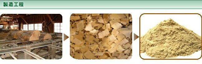 ヒバ材を細かく端材状態にしてチップに!これを粉砕することでおが屑になります