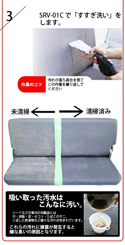 ヒダカSRV-01Cとアルカリ電解水を使った布シートの清掃の仕方