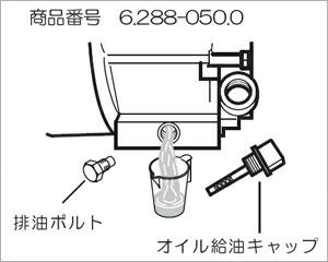 交換用エンジンオイルTOP画像
