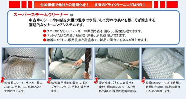 蔵王産業スーパースチームクリーナー説明画像