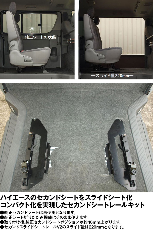 スライド量は約220mm。車内空間を広々使えるシートレールキット