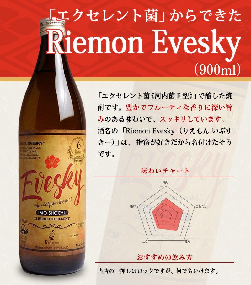 Riemon Evesky