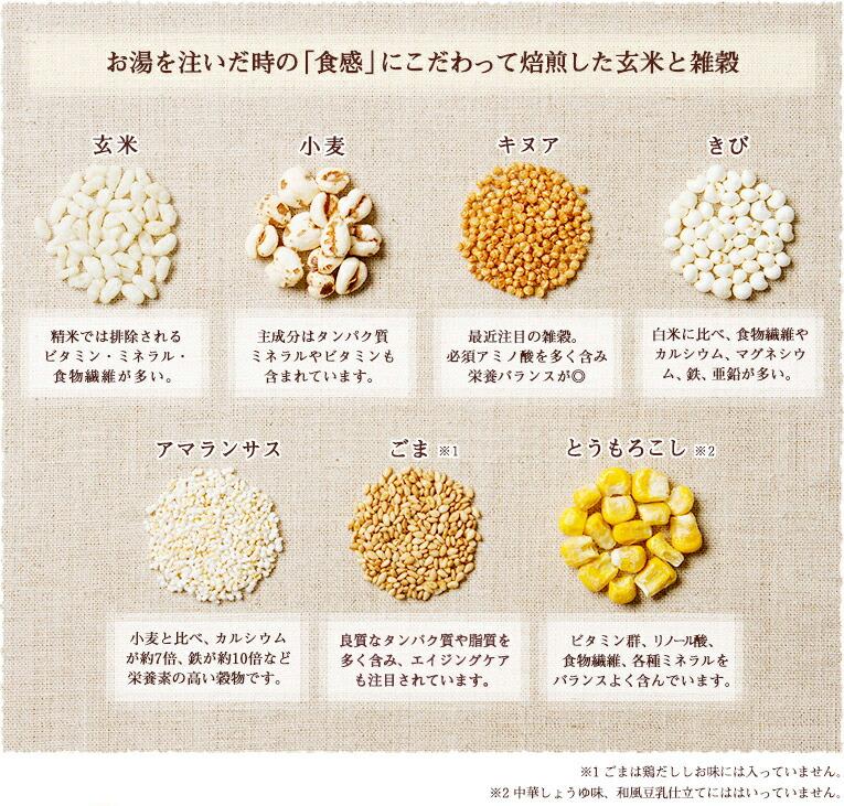 玄米、小麦、キヌア、きび、アマランサス、ごま、とうもろこし