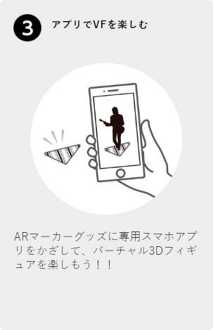 アプリでFVを楽しむ