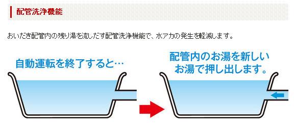 配管洗浄機能