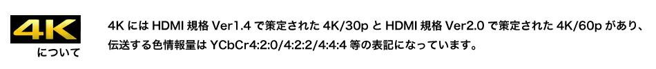 4Kについて