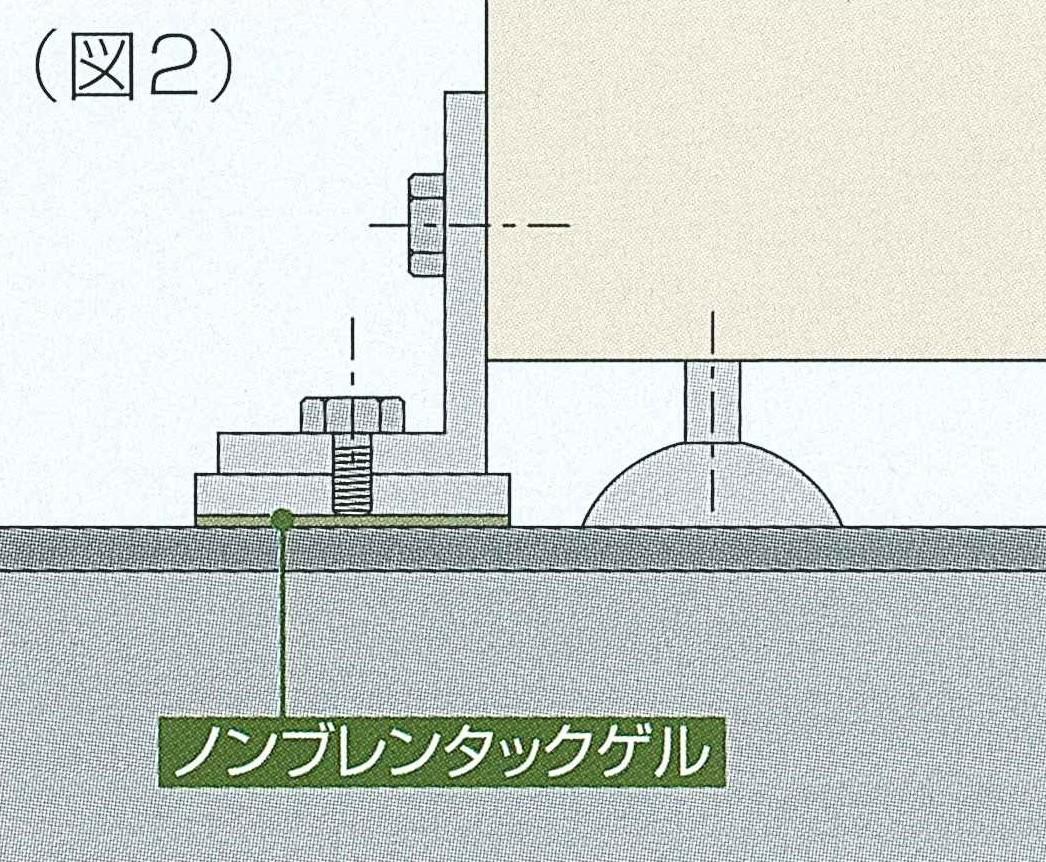 タックゲル耐震施工